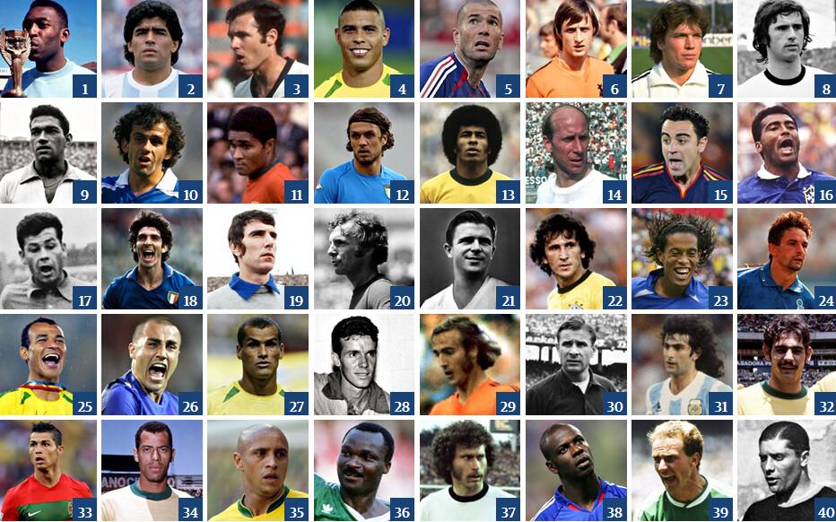 i migliori 40 calciatori dei mondiali